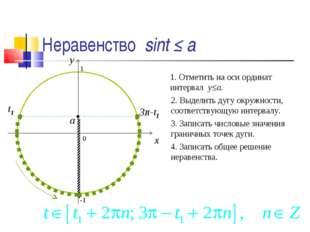 Неравенство sint ≤ a 0 x y 1. Отметить на оси ординат интервал y≤a. 2. Выдели