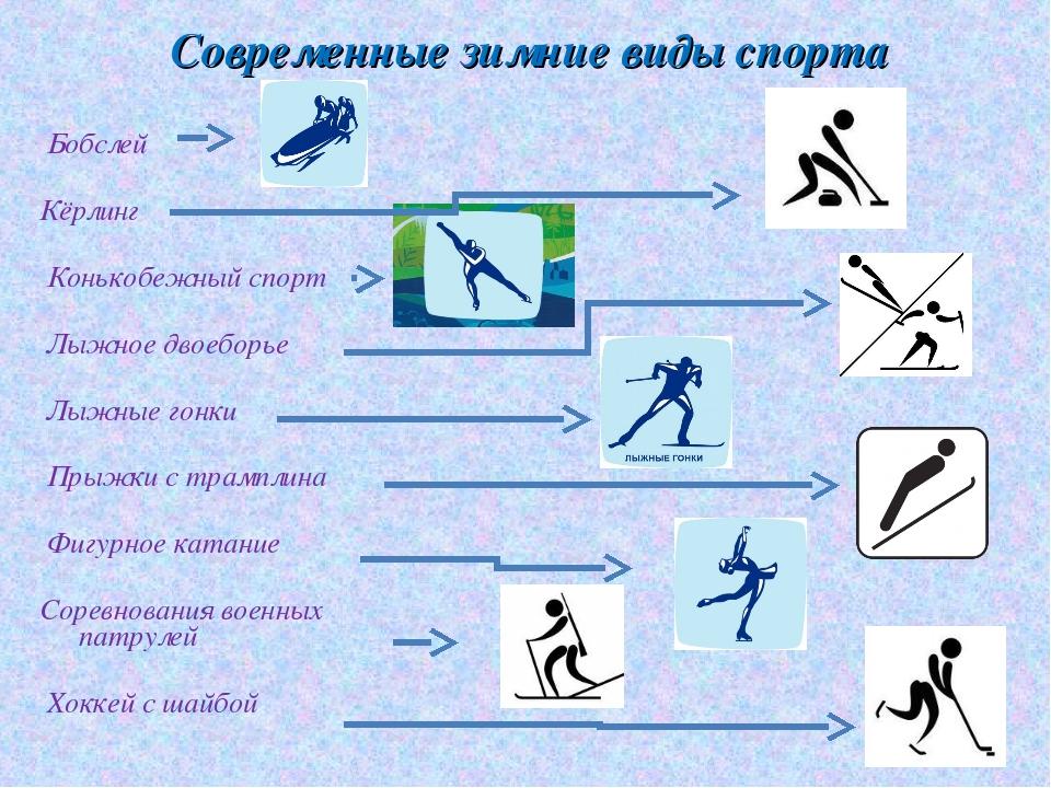 Бобслей  Кёрлинг Конькобежный спорт Лыжное двоеборье Лыжные гонки...