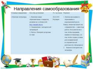 Направления самообразования Основные направления Способы достижения Уч. год С