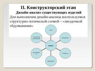 II. Конструкторский этап Дизайн-анализ существующих изделий Для выполнения ди