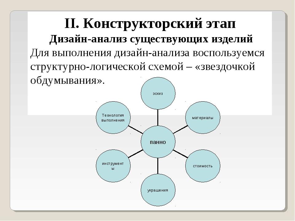 II. Конструкторский этап Дизайн-анализ существующих изделий Для выполнения ди...