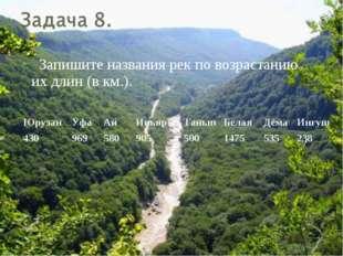Запишите названия рек по возрастанию их длин (в км.). ЮрузанУфаАйИньярТа