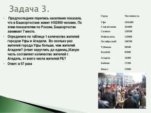 Предпоследняя перепись населения показала, что в Башкортостане живет 4102900
