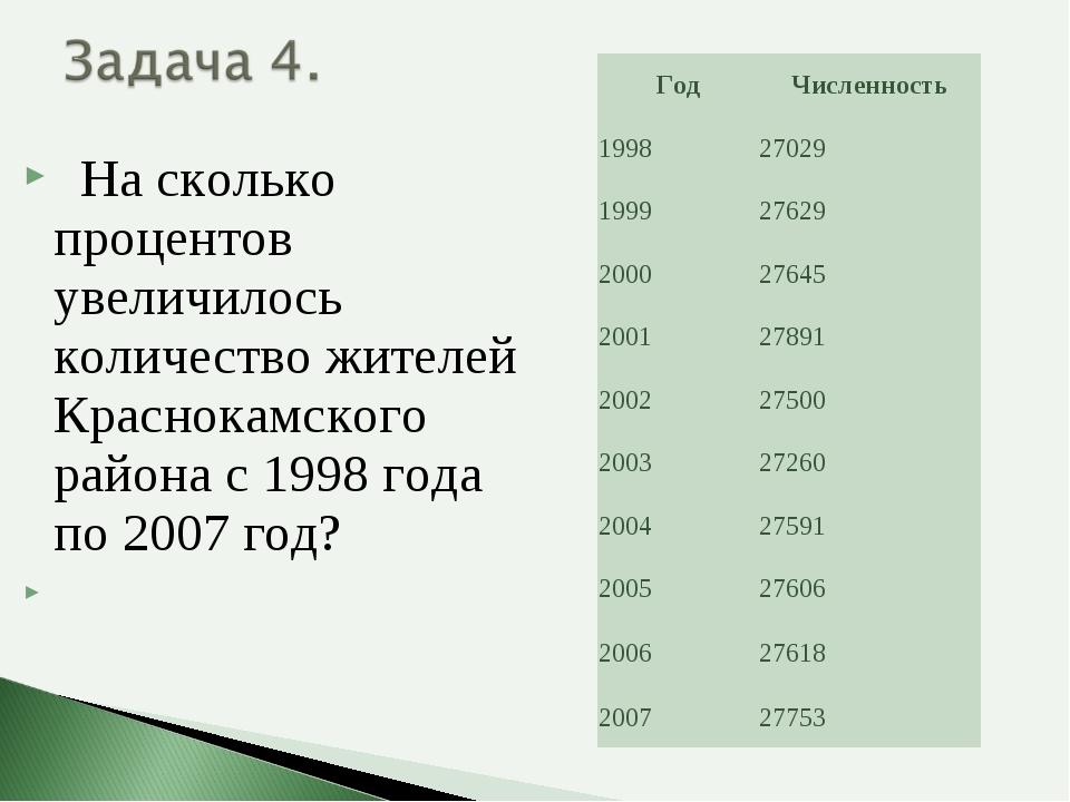 На сколько процентов увеличилось количество жителей Краснокамского района с...