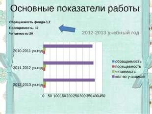 Основные показатели работы Обращаемость фонда-1,2 Посещаемость- 17 Читаемость