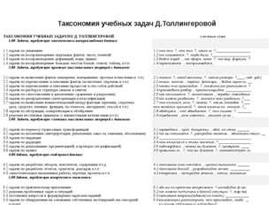 Таксономия учебных задач Д.Толлингеровой ТАКСОНОМИЯ УЧЕБНЫХ ЗАДАЧ ПО Д. ТОЛЛИ