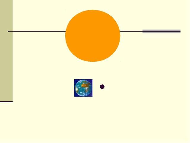 Земля, Солнце и Луна