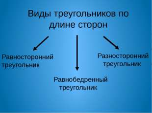 Равносторонний треугольник Определение. Треугольник, у которого все три сторо