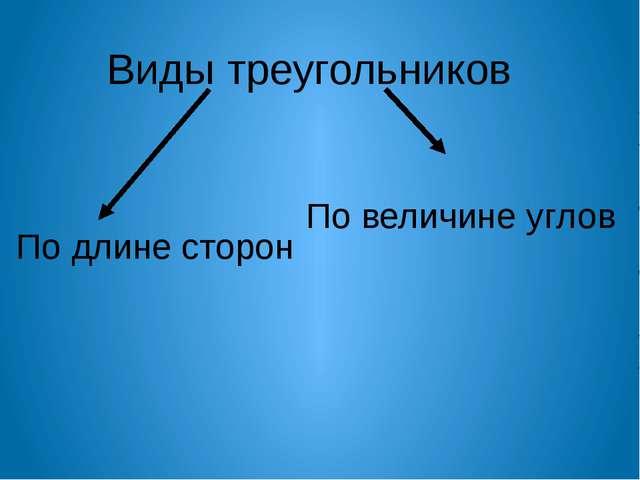 Виды треугольников по длине сторон Равносторонний треугольник Равнобедренный...