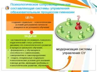 Психологическое сопровождение как составляющая системы управления образовател