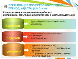 ОРГАНИЗАЦИЯ ППС ПЕРВОКЛАССНИКОВ В ПЕРИОД АДАПТАЦИИ- 3 этап родители Консульти