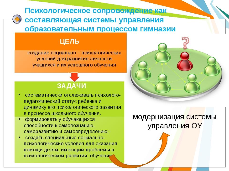 Психологическое сопровождение как составляющая системы управления образовател...