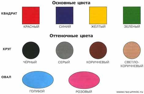 Геометрические формы...