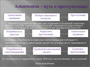 * Именно эта формула и находит свое отражение в уголовной статистике. Вместе