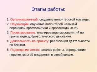 Этапы работы: 1. Организационный: создание волонтерской команды. 2. Обучающий