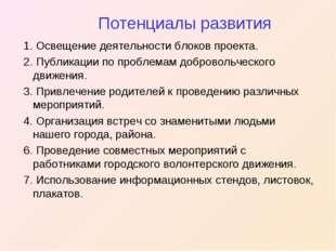 Потенциалы развития 1. Освещение деятельности блоков проекта. 2. Публикации