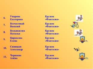 6.Уварова ЕкатеринаКружок «Фантазия» 7.Бесчастный ВасилийКружок «Фант