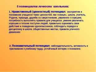 5 потенциалов личности школьника: 1. Нравственный (ценностный) потенциал: во