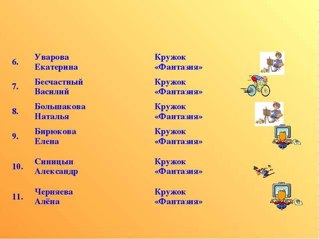 6.Уварова ЕкатеринаКружок «Фантазия» 7.Бесчастный ВасилийКружок «Фант...