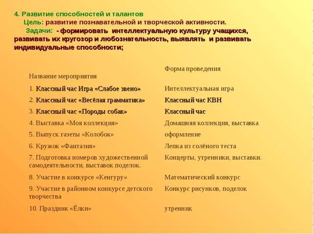 4. Развитие способностей и талантов Цель: развитие познавательной и творческо...