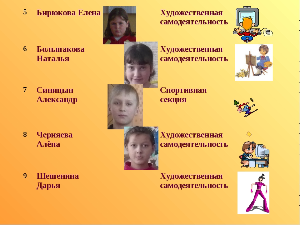 5Бирюкова ЕленаХудожественная самодеятельность 6Больша...