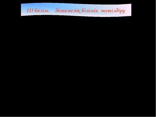 III бөлім. Әдістемелік білімін жетілдіру р/сТақырыптарыУақытыӘдебиеттері 1...