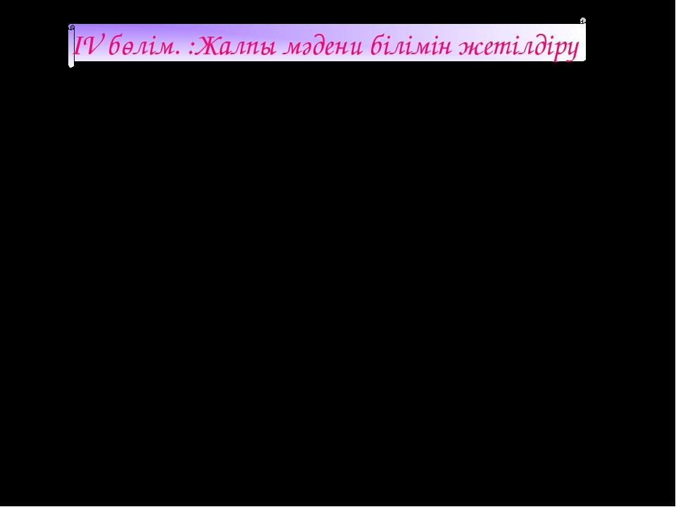 IV бөлім. :Жалпы мәдени білімін жетілдіру р/сТақырыптарыУақытыӘдебиеттері...