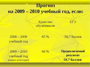 Прогноз на 2009 – 2010 учебный год, если: Качество обученностиЕГЭ 2008 – 2