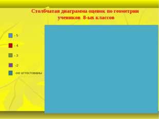 Столбчатая диаграмма оценок по геометрии учеников 8-ых классов - 4 - 3 -2 -н