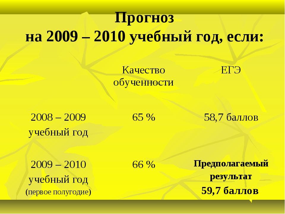 Прогноз на 2009 – 2010 учебный год, если: Качество обученностиЕГЭ 2008 – 2...