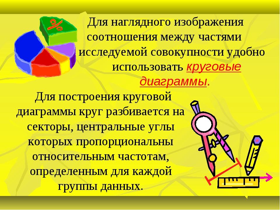 Для наглядного изображения соотношения между частями исследуемой совокупности...