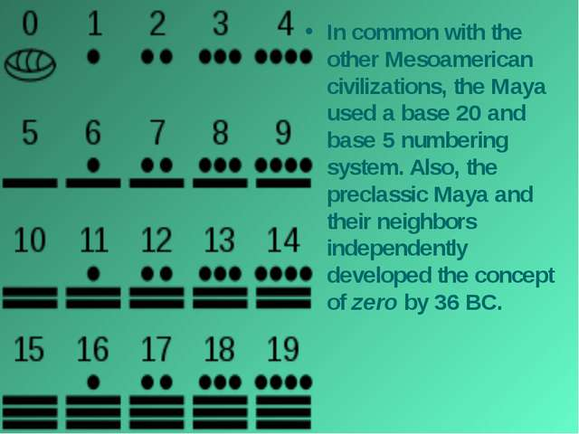 In common with the other Mesoamerican civilizations, the Maya used a base 20...