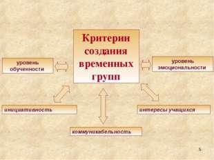 Критерии создания временных групп интересы учащихся уровень эмоциональности у