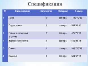 №НаименованиеКоличествоМатериалРазмер 1Лыжа2фанера 1140*70*40 2Подло