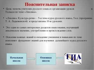 Пояснительная записка Цель: помочь учителям русского языка в организации урок