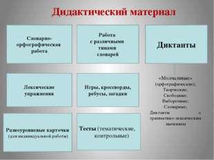 Дидактический материал Словарно-орфографическая работа Диктанты Разноуровневы