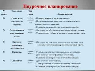 Поурочное планирование № урока Тема урока Тип урока Основныецели 78 Слово и е