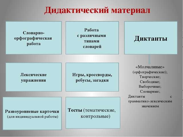 Дидактический материал Словарно-орфографическая работа Диктанты Разноуровневы...