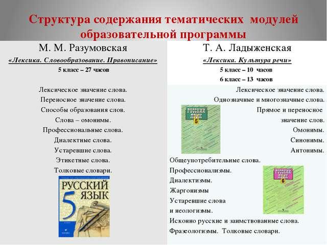 Структура содержания тематических модулей образовательной программы М. М. Раз...