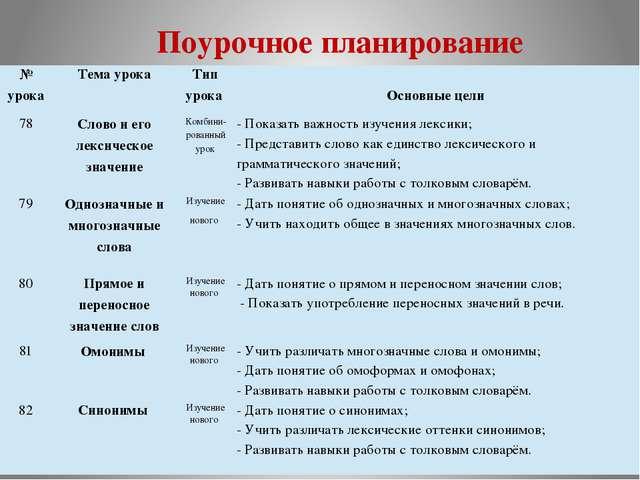 Контрольный диктант по русскому языку 5 класс по теме лексика культура речи