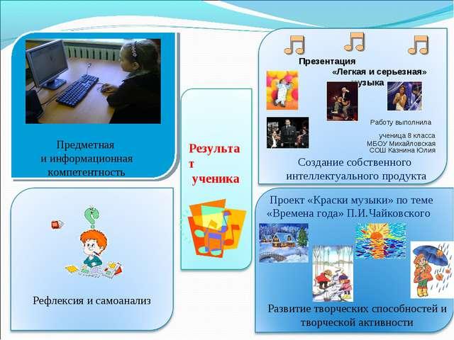 Результат ученика Предметная и информационная компетентность Презентация «Лег...