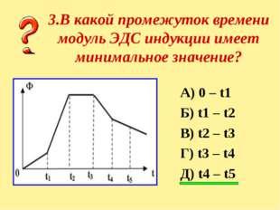 3.В какой промежуток времени модуль ЭДС индукции имеет минимальное значение?