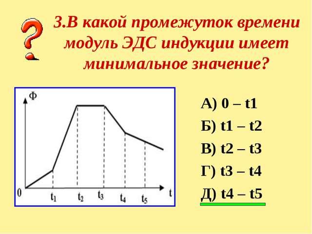 3.В какой промежуток времени модуль ЭДС индукции имеет минимальное значение?...