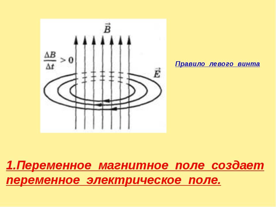 Правило левого винта 1.Переменное магнитное поле создает переменное электриче...