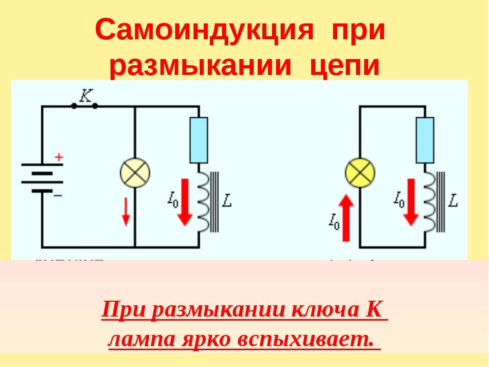 Самоиндукция при размыкании цепи Самоиндукция является важным частным случаем...