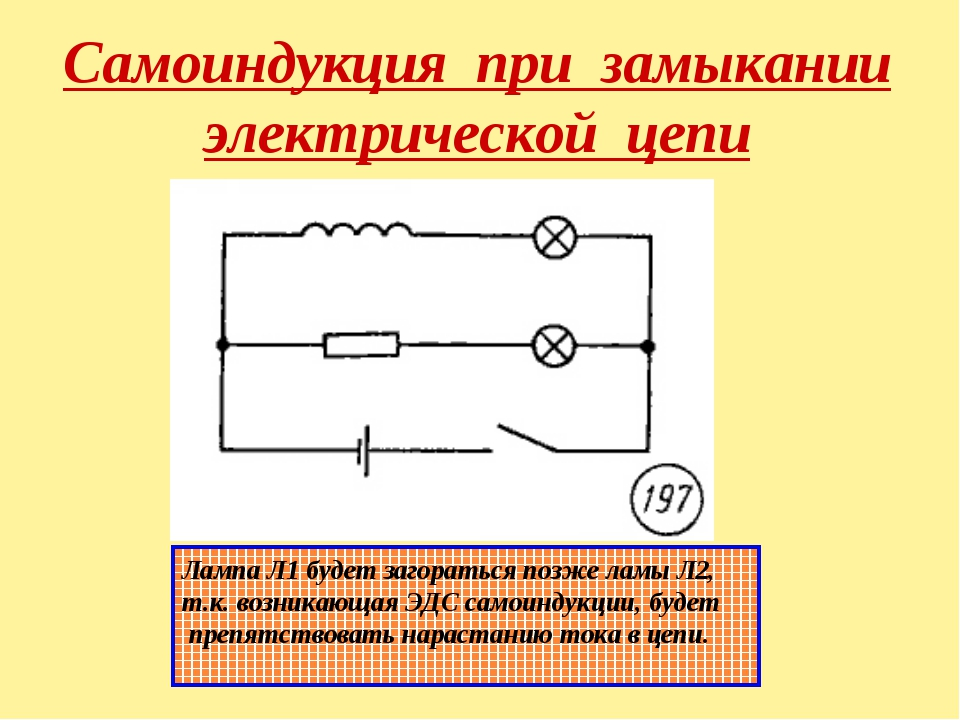 Самоиндукция при замыкании электрической цепи Лампа Л1 будет загораться позже...