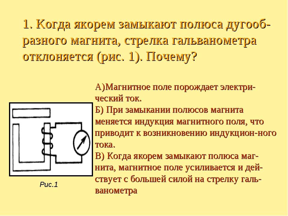 А)Магнитное поле порождает электри-ческий ток. Б) При замыкании полюсов магни...