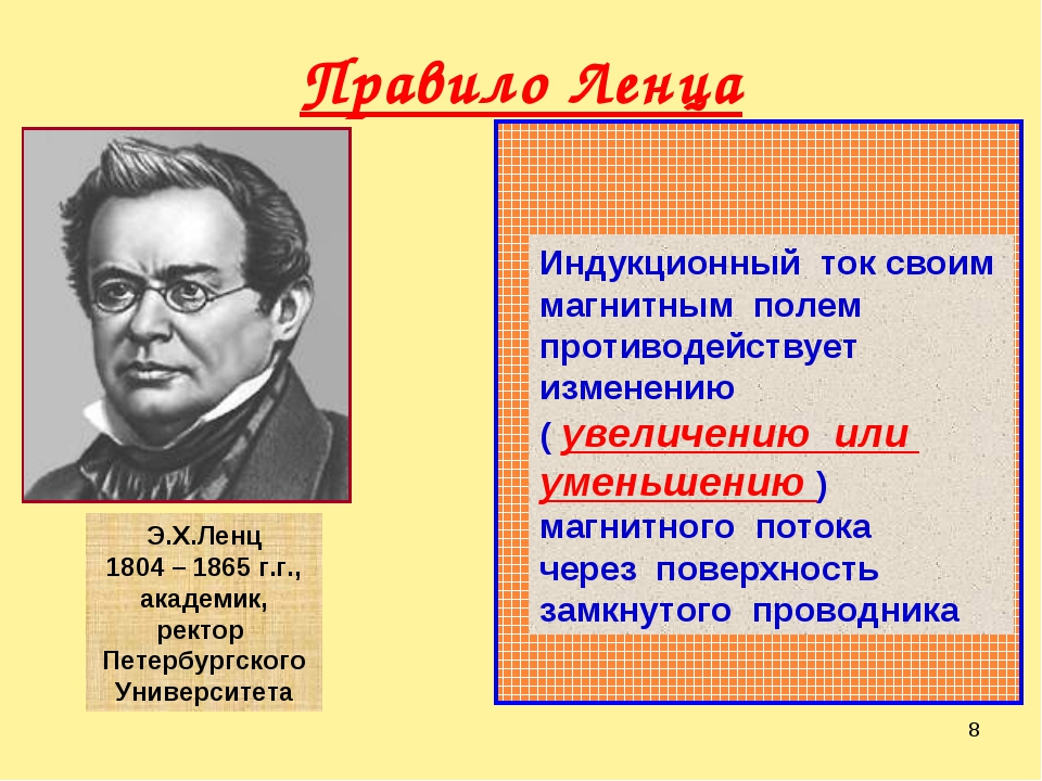 * Правило Ленца Э.Х.Ленц 1804 – 1865 г.г., академик, ректор Петербургского Ун...
