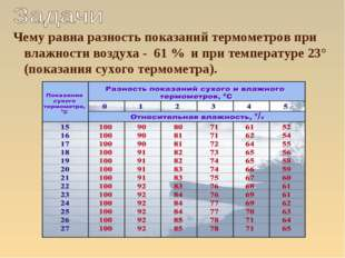 Чему равна разность показаний термометров при влажности воздуха - 61 % и при