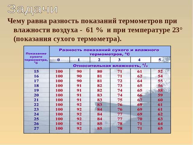 Чему равна разность показаний термометров при влажности воздуха - 61 % и при...